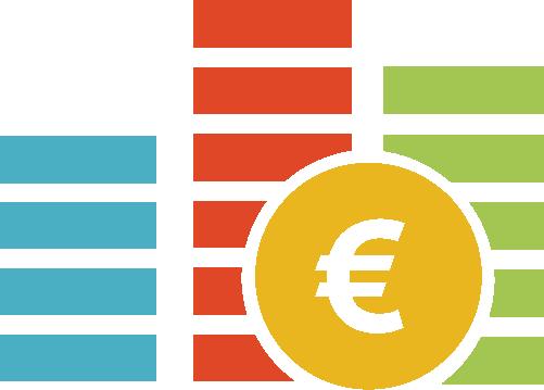 Financiación y sostenibilidad
